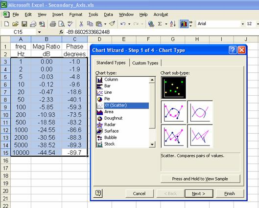 Excel Add Secondary Axis